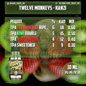 Twelve Monkeys - Kanzi Clone