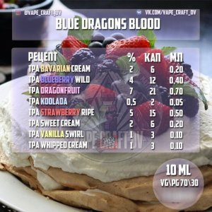 Top eliquidrecipes.com - Blue Dragons Blood