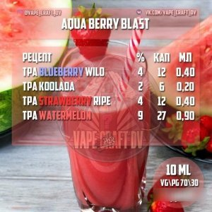 Top eliquidrecipes.com - Aqua Berry Blast